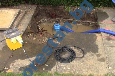 помпени станции за отводняване на условно чисти води